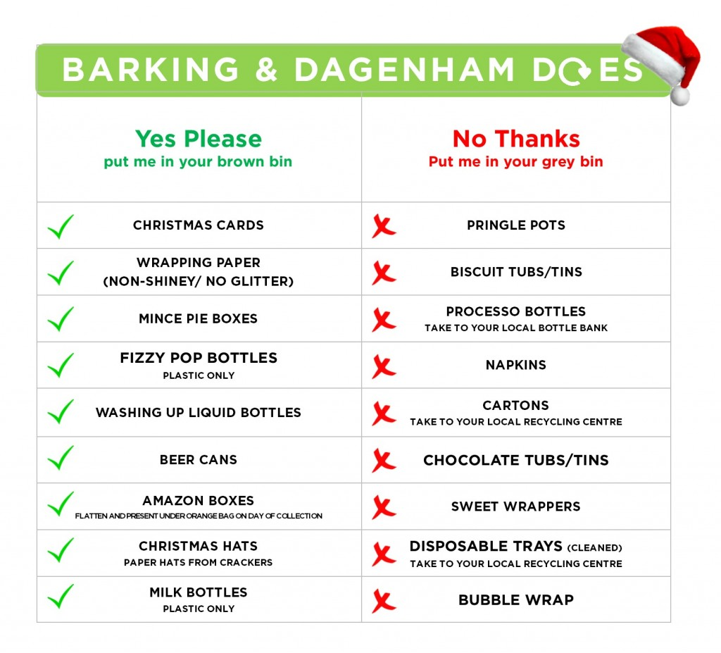 Barking and dagenham does